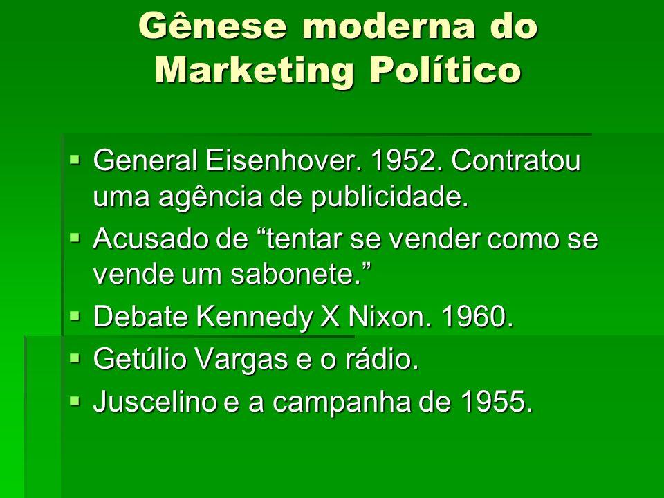 Gênese moderna do Marketing Político General Eisenhover. 1952. Contratou uma agência de publicidade. General Eisenhover. 1952. Contratou uma agência d