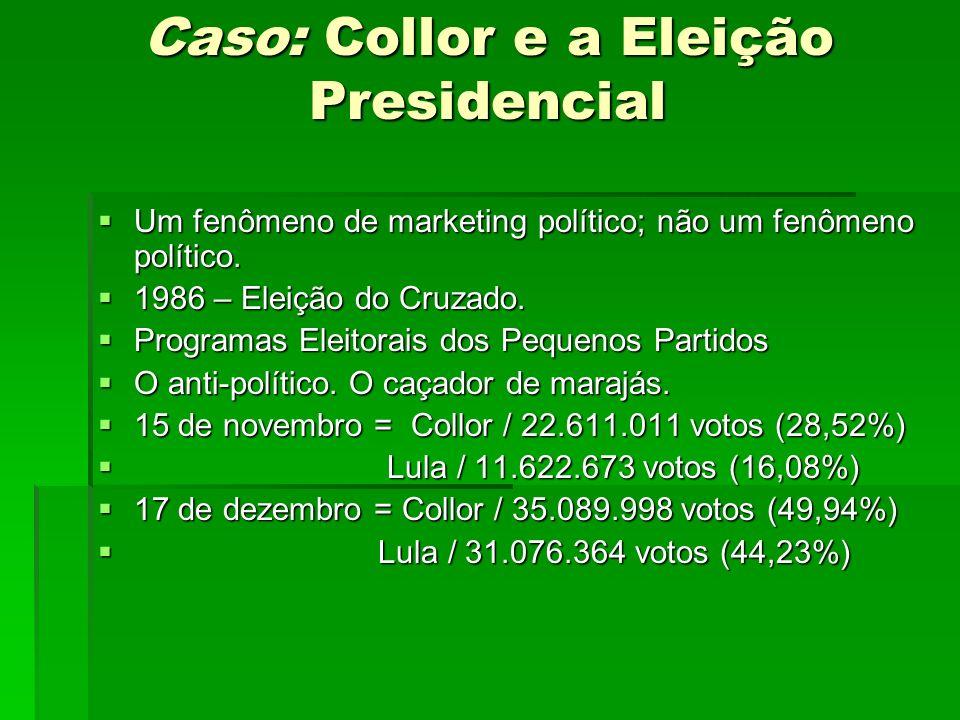 Caso: Collor e a Eleição Presidencial Um fenômeno de marketing político; não um fenômeno político. Um fenômeno de marketing político; não um fenômeno