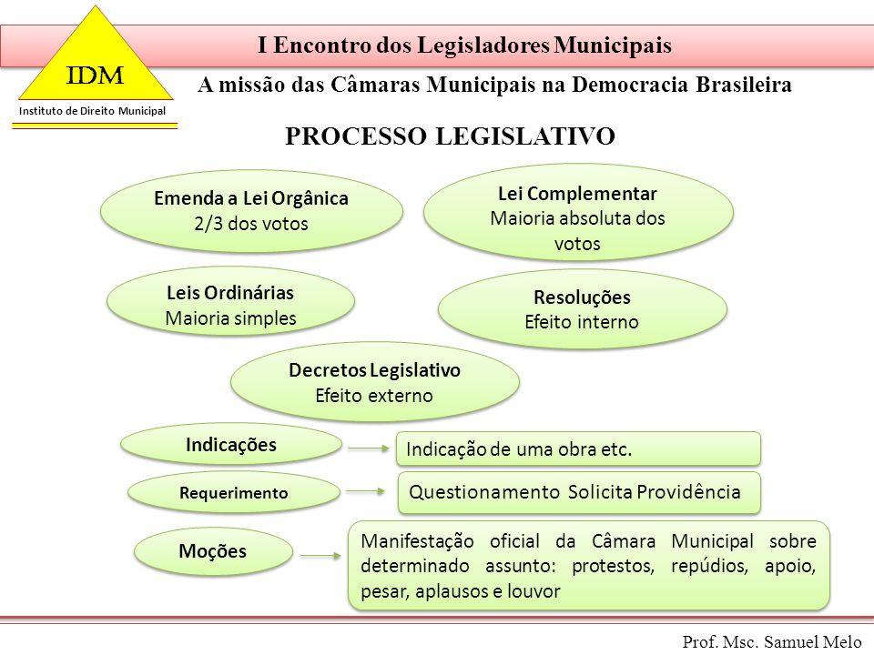 I Encontro dos Legisladores Municipais A missão das Câmaras Municipais na Democracia Brasileira Prof.