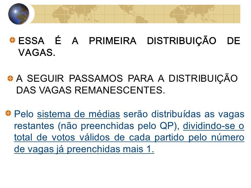 ESSA É A PRIMEIRA DISTRIBUIÇÃO DE VAGAS.
