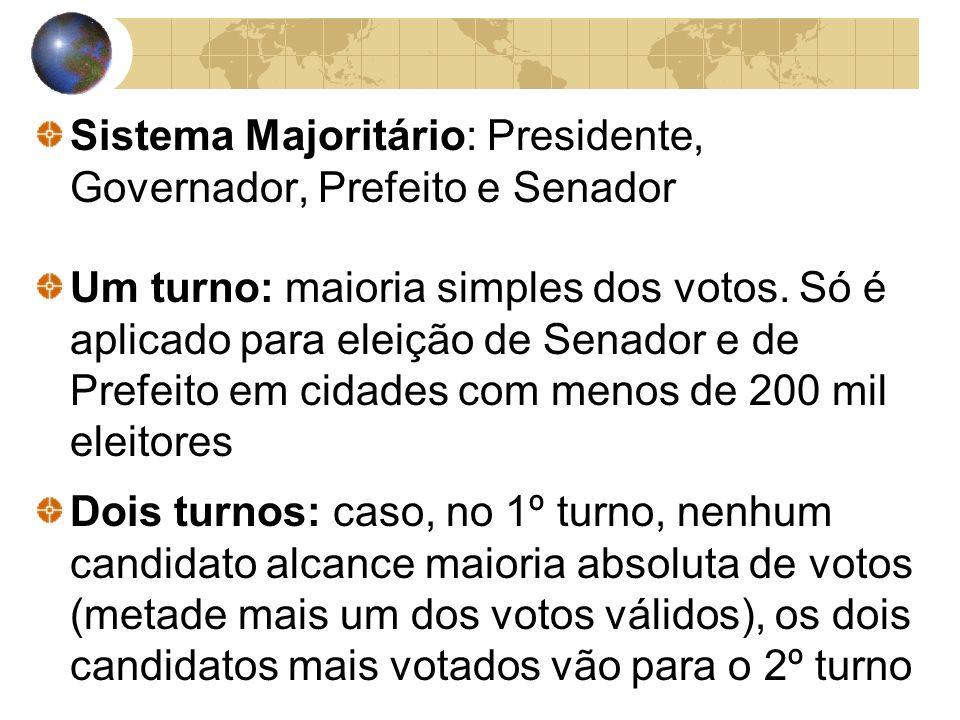 Sistema Majoritário: Presidente, Governador, Prefeito e Senador Um turno: maioria simples dos votos.