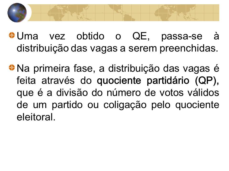 Uma vez obtido o QE, passa-se à distribuição das vagas a serem preenchidas.