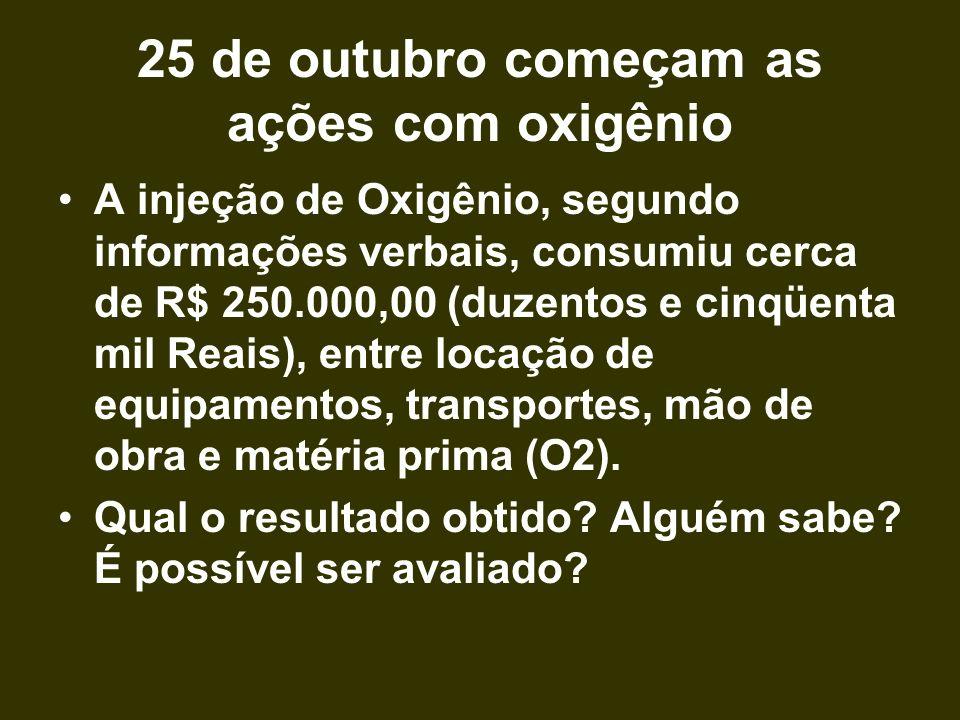 25 de outubro começam as ações com oxigênio A injeção de Oxigênio, segundo informações verbais, consumiu cerca de R$ 250.000,00 (duzentos e cinqüenta