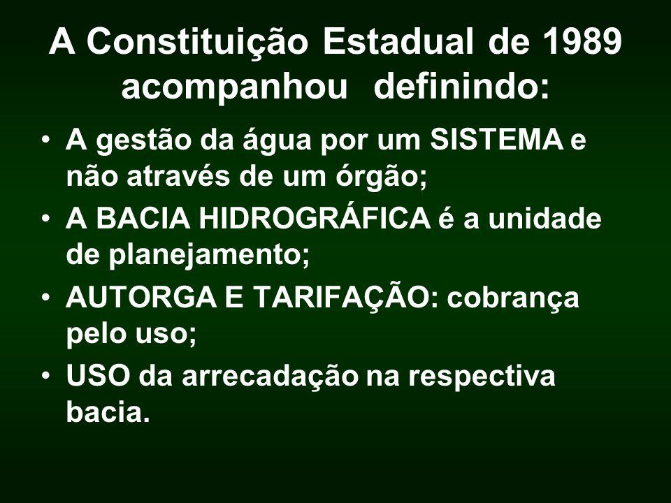 A Constituição Estadual de 1989 acompanhou definindo: A gestão da água por um SISTEMA e não através de um órgão; A BACIA HIDROGRÁFICA é a unidade de p