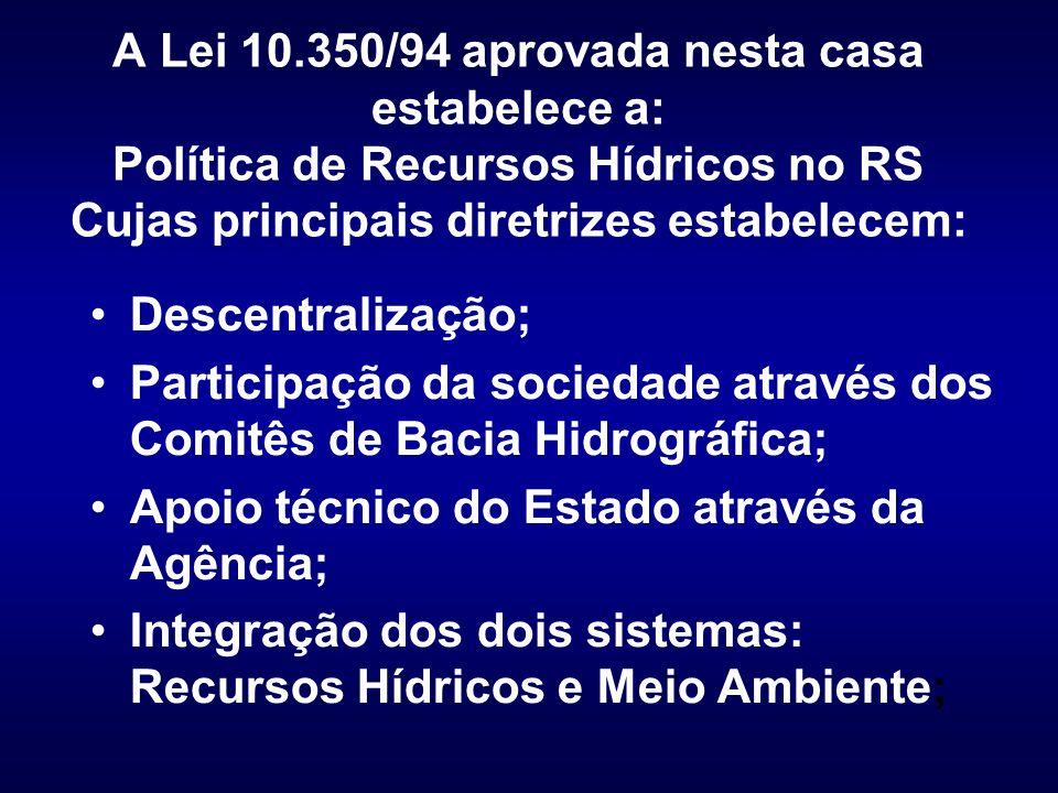 Descentralização; Participação da sociedade através dos Comitês de Bacia Hidrográfica; Apoio técnico do Estado através da Agência; Integração dos dois