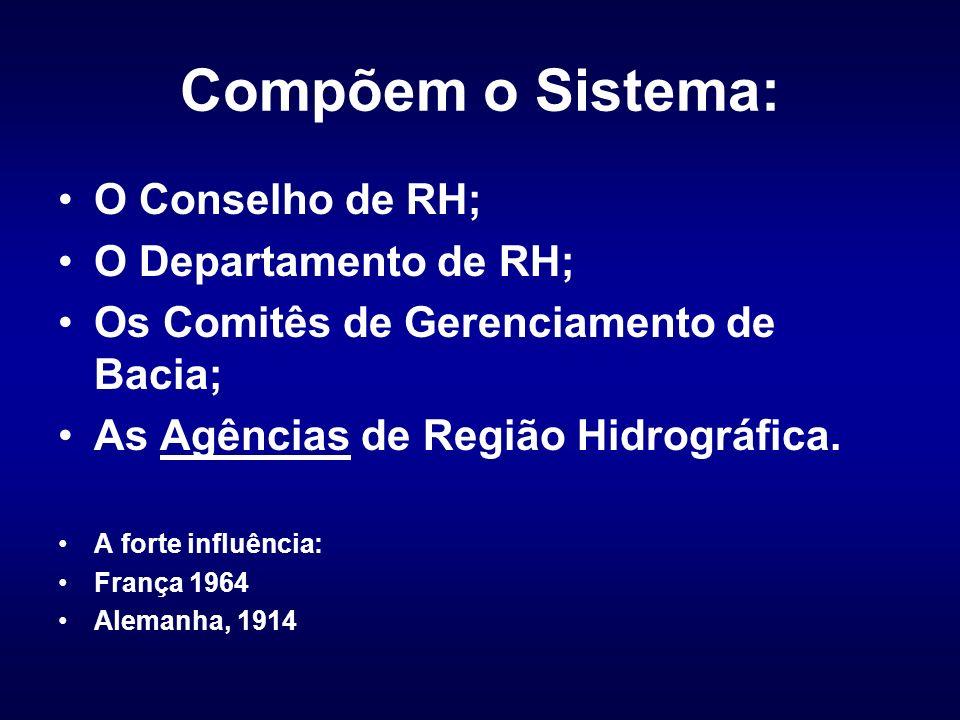 Compõem o Sistema: O Conselho de RH; O Departamento de RH; Os Comitês de Gerenciamento de Bacia; As Agências de Região Hidrográfica. A forte influênci