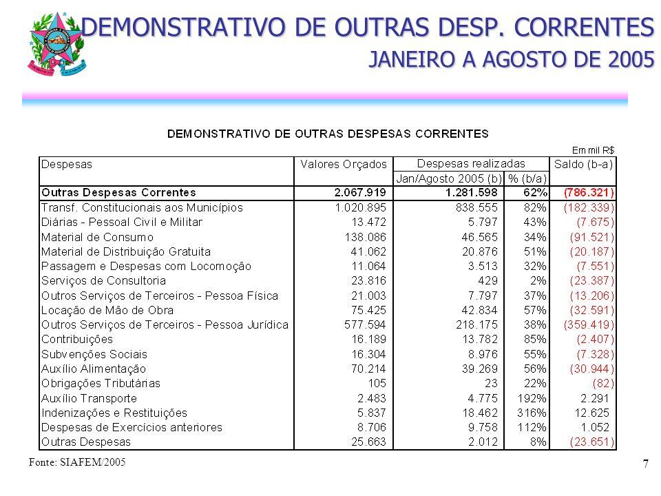7 DEMONSTRATIVO DE OUTRAS DESP. CORRENTES JANEIRO A AGOSTO DE 2005 Fonte: SIAFEM/2005