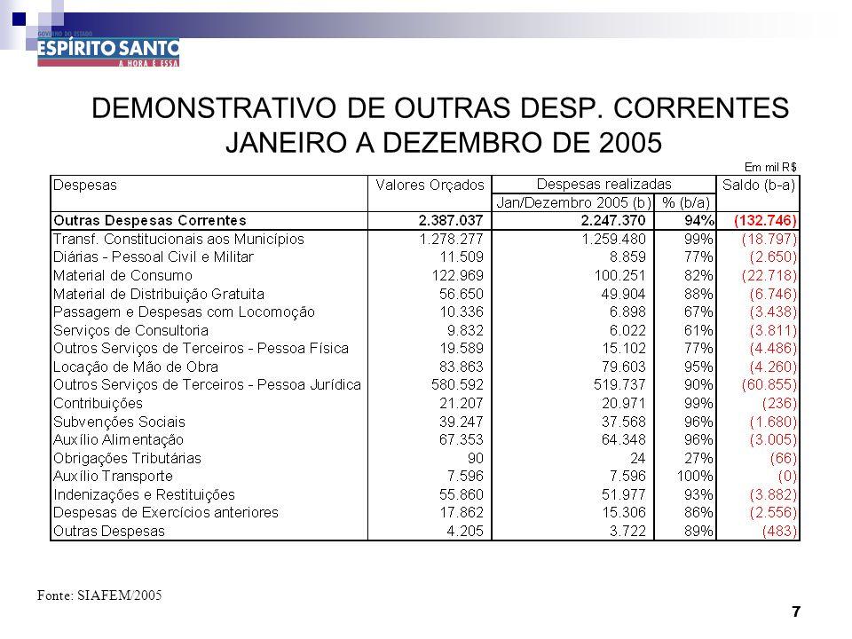 7 DEMONSTRATIVO DE OUTRAS DESP. CORRENTES JANEIRO A DEZEMBRO DE 2005 Fonte: SIAFEM/2005