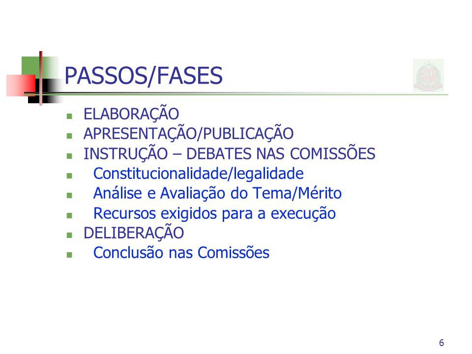 6 PASSOS/FASES ELABORAÇÃO APRESENTAÇÃO/PUBLICAÇÃO INSTRUÇÃO – DEBATES NAS COMISSÕES Constitucionalidade/legalidade Análise e Avaliação do Tema/Mérito Recursos exigidos para a execução DELIBERAÇÃO Conclusão nas Comissões
