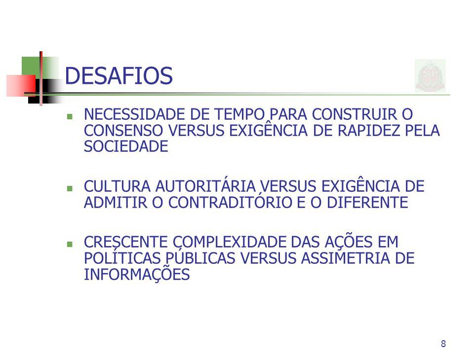 8 DESAFIOS NECESSIDADE DE TEMPO PARA CONSTRUIR O CONSENSO VERSUS EXIGÊNCIA DE RAPIDEZ PELA SOCIEDADE CULTURA AUTORITÁRIA VERSUS EXIGÊNCIA DE ADMITIR O CONTRADITÓRIO E O DIFERENTE CRESCENTE COMPLEXIDADE DAS AÇÕES EM POLÍTICAS PÚBLICAS VERSUS ASSIMETRIA DE INFORMAÇÕES