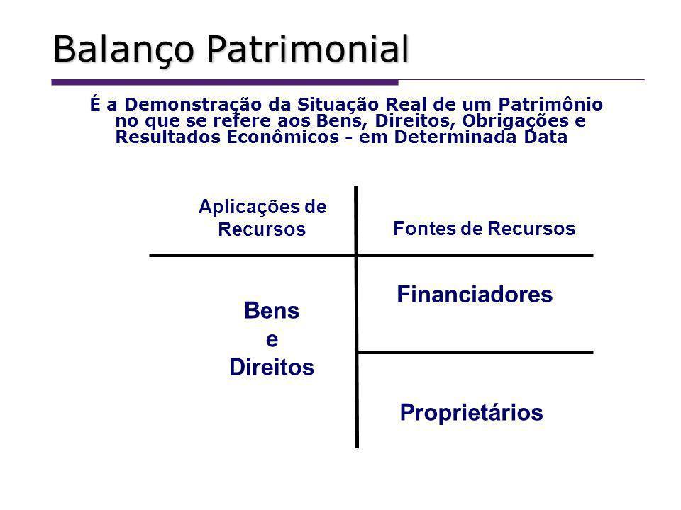 Balanço Patrimonial É a Demonstração da Situação Real de um Patrimônio no que se refere aos Bens, Direitos, Obrigações e Resultados Econômicos - em Determinada Data Bens e Direitos Financiadores Proprietários Aplicações de Recursos Fontes de Recursos
