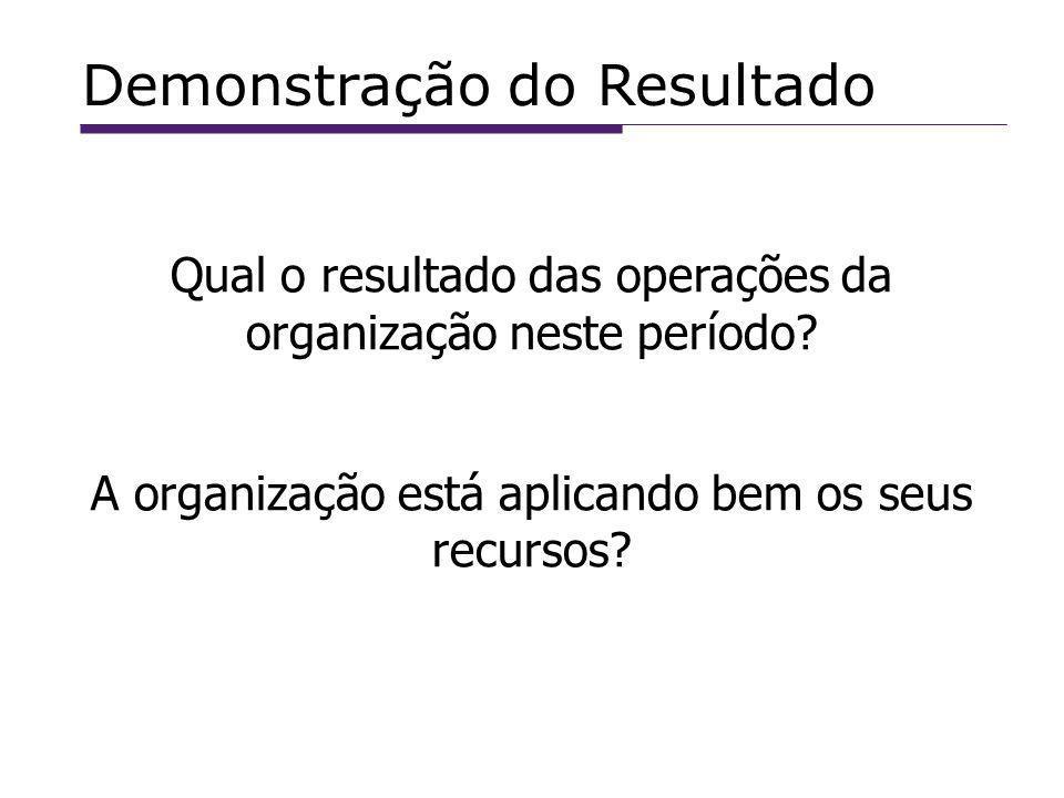 Demonstração do Resultado Qual o resultado das operações da organização neste período.