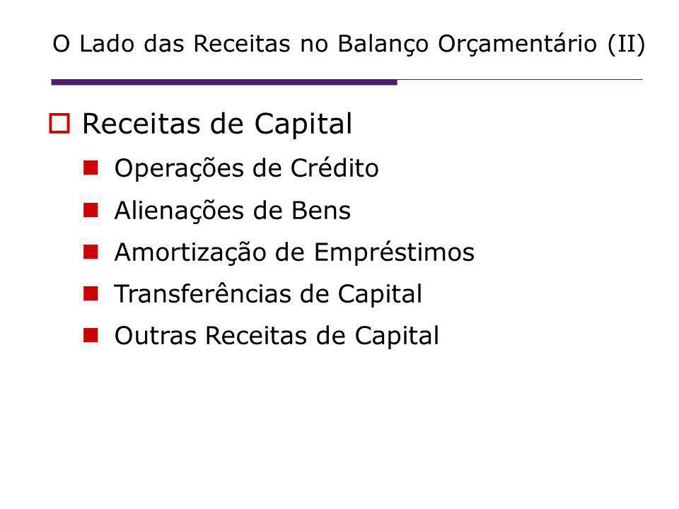 Receitas de Capital Operações de Crédito Alienações de Bens Amortização de Empréstimos Transferências de Capital Outras Receitas de Capital O Lado das Receitas no Balanço Orçamentário (II)