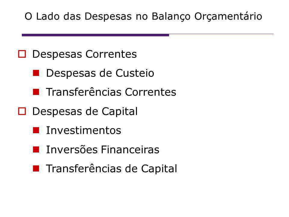 O Lado das Despesas no Balanço Orçamentário Despesas Correntes Despesas de Custeio Transferências Correntes Despesas de Capital Investimentos Inversões Financeiras Transferências de Capital