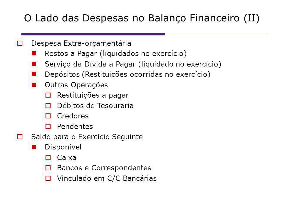 O Lado das Despesas no Balanço Financeiro (II) Despesa Extra-orçamentária Restos a Pagar (liquidados no exercício) Serviço da Dívida a Pagar (liquidado no exercício) Depósitos (Restituições ocorridas no exercício) Outras Operações Restituições a pagar Débitos de Tesouraria Credores Pendentes Saldo para o Exercício Seguinte Disponível Caixa Bancos e Correspondentes Vinculado em C/C Bancárias