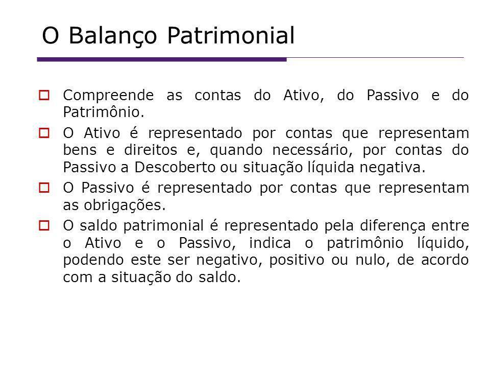 O Balanço Patrimonial Compreende as contas do Ativo, do Passivo e do Patrimônio.