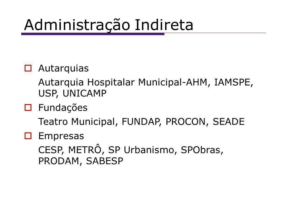 Administração Indireta Autarquias Autarquia Hospitalar Municipal-AHM, IAMSPE, USP, UNICAMP Fundações Teatro Municipal, FUNDAP, PROCON, SEADE Empresas CESP, METRÔ, SP Urbanismo, SPObras, PRODAM, SABESP
