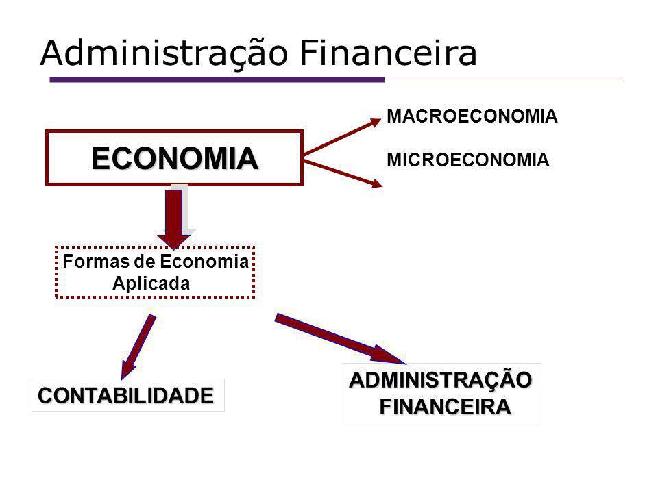 CONTABILIDADE ADMINISTRAÇÃO FINANCEIRA FINANCEIRA Formas de Economia Aplicada ECONOMIA MACROECONOMIA MICROECONOMIA Administração Financeira