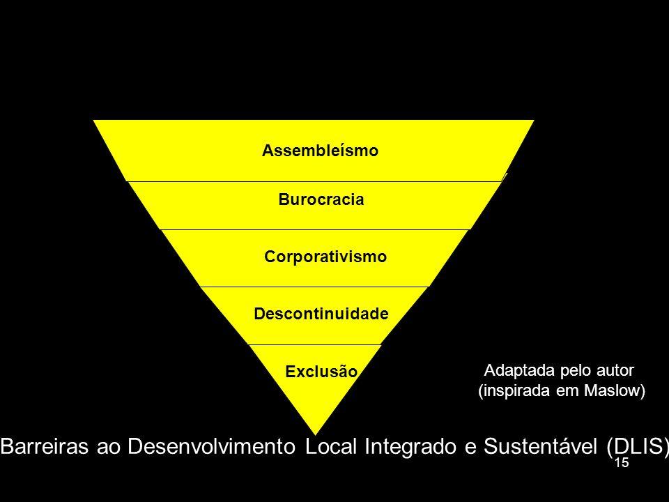 15 Barreiras ao Desenvolvimento Local Integrado e Sustentável (DLIS) Adaptada pelo autor (inspirada em Maslow) Assembleísmo Burocracia Corporativismo