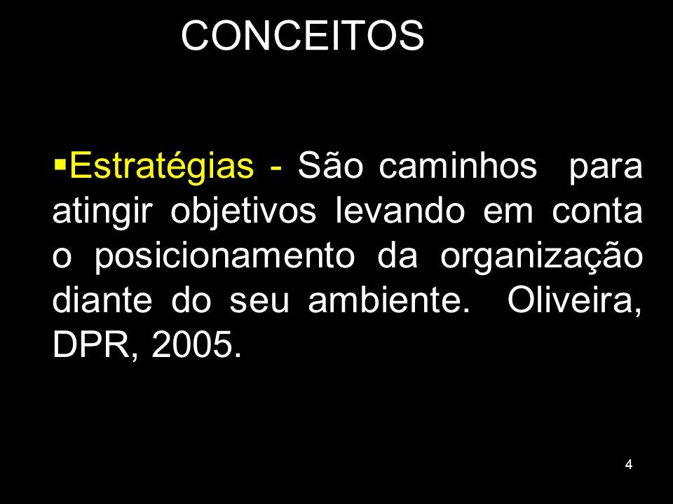 4 CONCEITOS Estratégias - São caminhos para atingir objetivos levando em conta o posicionamento da organização diante do seu ambiente. Oliveira, DPR,