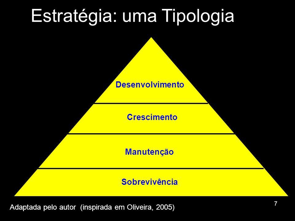 8 Pirâmide de Maslow segundo Chiavenato Hierarquia das necessidades humanas na visão de Chiavenato, 2000 Necessidades fisiológicas Necessidades de segurança Necessidades de auto- realização Necessidades de estima Necessidades sociais Necessidades Secundárias Necessidades Primárias