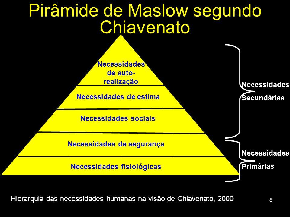 8 Pirâmide de Maslow segundo Chiavenato Hierarquia das necessidades humanas na visão de Chiavenato, 2000 Necessidades fisiológicas Necessidades de seg
