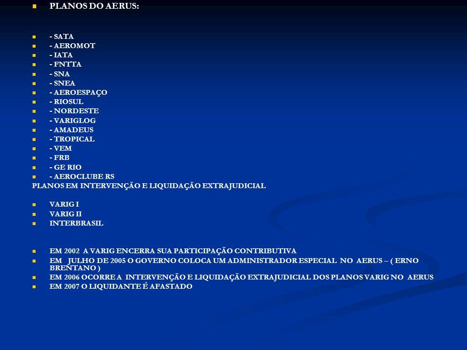 PLANOS DO AERUS: - SATA - AEROMOT - IATA - FNTTA - SNA - SNEA - AEROESPAÇO - RIOSUL - NORDESTE - VARIGLOG - AMADEUS - TROPICAL - VEM - FRB - GE RIO - AEROCLUBE RS PLANOS EM INTERVENÇÃO E LIQUIDAÇÃO EXTRAJUDICIAL VARIG I VARIG II INTERBRASIL EM 2002 A VARIG ENCERRA SUA PARTICIPAÇÃO CONTRIBUTIVA EM JULHO DE 2005 O GOVERNO COLOCA UM ADMINISTRADOR ESPECIAL NO AERUS – ( ERNO BRENTANO ) EM 2006 OCORRE A INTERVENÇÃO E LIQUIDAÇÃO EXTRAJUDICIAL DOS PLANOS VARIG NO AERUS EM 2007 O LIQUIDANTE É AFASTADO