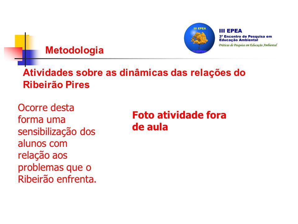 Metodologia Atividades sobre as dinâmicas das relações do Ribeirão Pires Ocorre desta forma uma sensibilização dos alunos com relação aos problemas que o Ribeirão enfrenta.