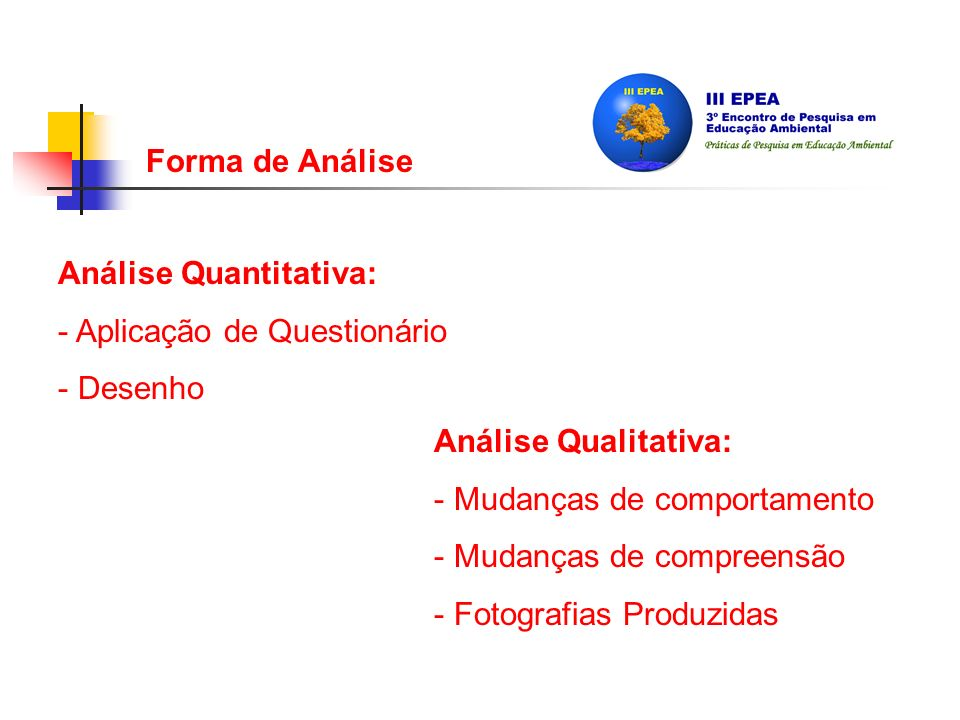 Forma de Análise Análise Quantitativa: - Aplicação de Questionário - Desenho Análise Qualitativa: - Mudanças de comportamento - Mudanças de compreensão - Fotografias Produzidas