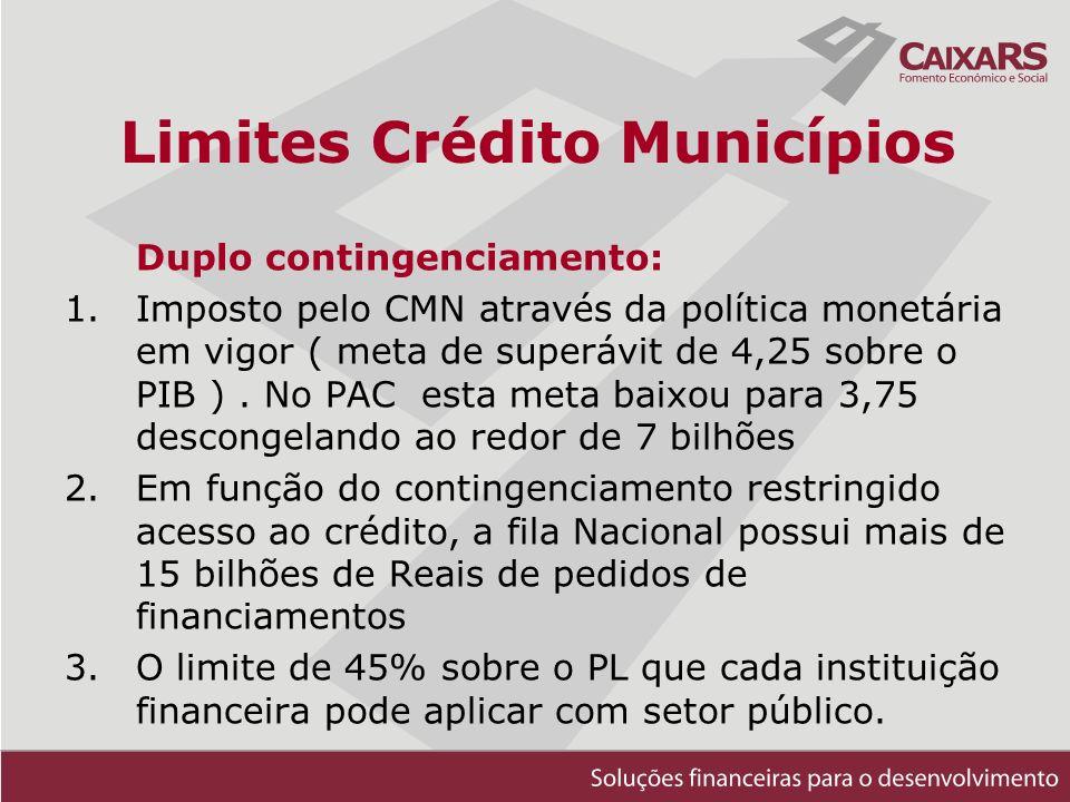 Duplo contingenciamento: 1.Imposto pelo CMN através da política monetária em vigor ( meta de superávit de 4,25 sobre o PIB ).