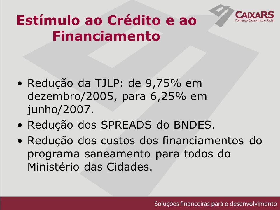 Estímulo ao Crédito e ao Financiamento Redução da TJLP: de 9,75% em dezembro/2005, para 6,25% em junho/2007.