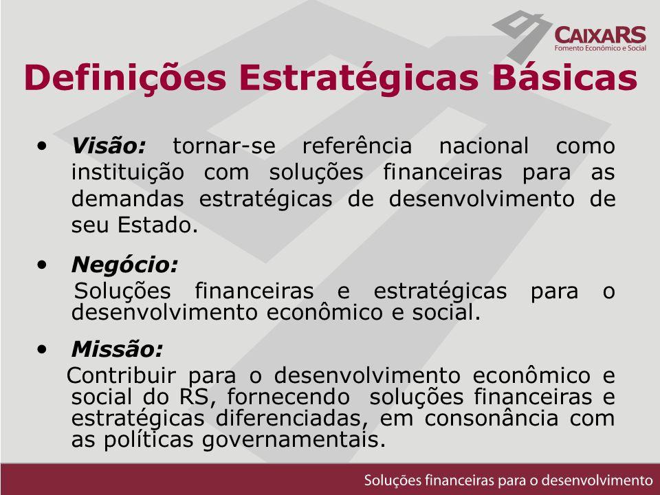 Definições Estratégicas Básicas Visão: tornar-se referência nacional como instituição com soluções financeiras para as demandas estratégicas de desenvolvimento de seu Estado.