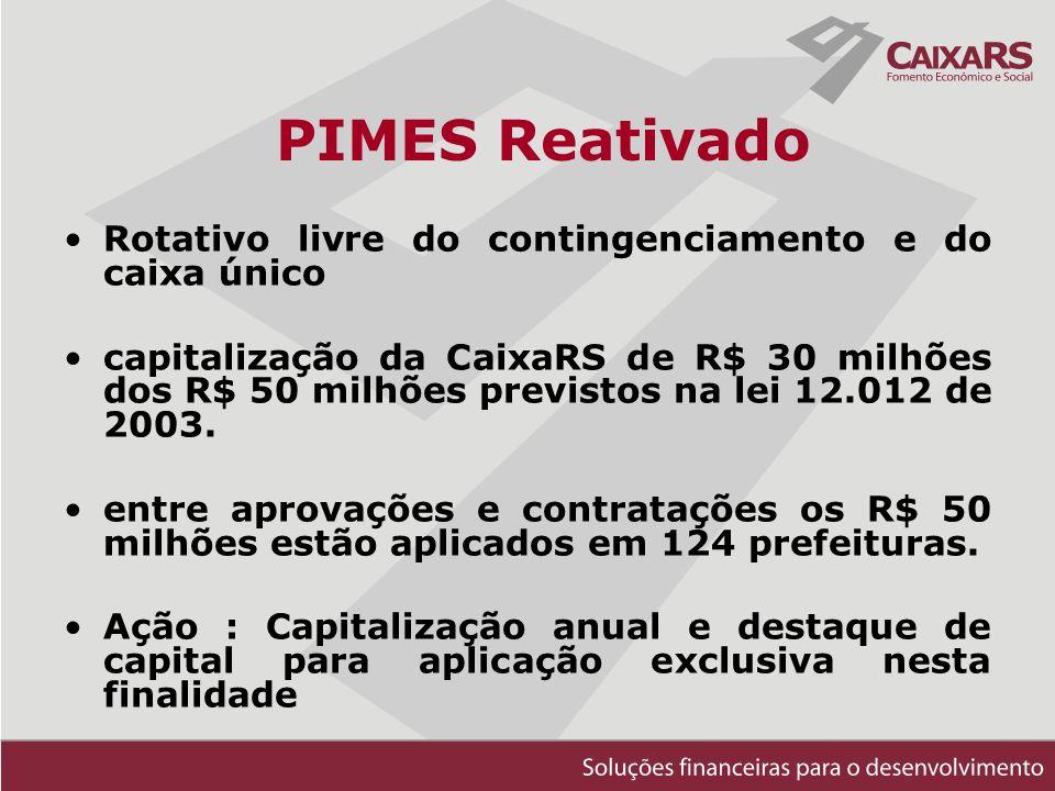 PIMES Reativado Rotativo livre do contingenciamento e do caixa único capitalização da CaixaRS de R$ 30 milhões dos R$ 50 milhões previstos na lei 12.012 de 2003.