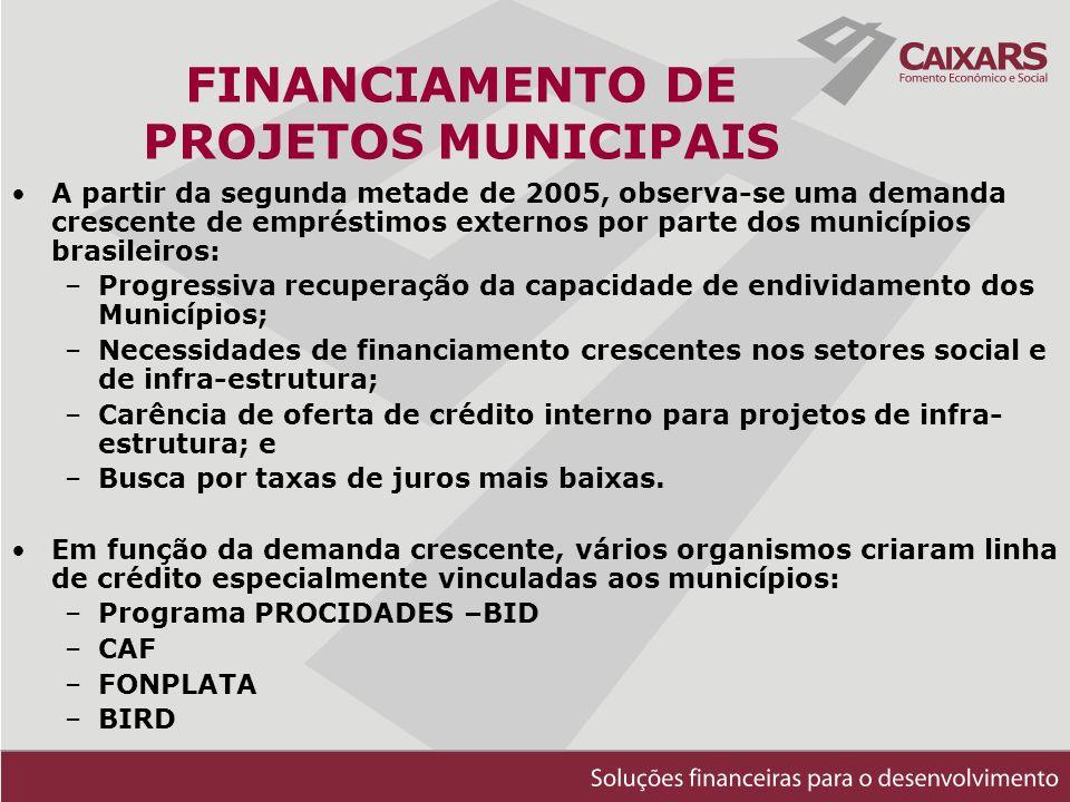 FINANCIAMENTO DE PROJETOS MUNICIPAIS A partir da segunda metade de 2005, observa-se uma demanda crescente de empréstimos externos por parte dos municípios brasileiros: –Progressiva recuperação da capacidade de endividamento dos Municípios; –Necessidades de financiamento crescentes nos setores social e de infra-estrutura; –Carência de oferta de crédito interno para projetos de infra- estrutura; e –Busca por taxas de juros mais baixas.