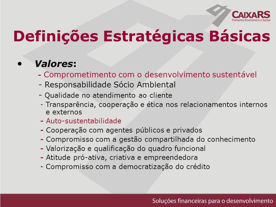 Definições Estratégicas Básicas Valores: - Comprometimento com o desenvolvimento sustentável - Responsabilidade Sócio Ambiental - Qualidade no atendimento ao cliente -Transparência, cooperação e ética nos relacionamentos internos e externos - Auto-sustentabilidade - Cooperação com agentes públicos e privados - Compromisso com a gestão compartilhada do conhecimento - Valorização e qualificação do quadro funcional - Atitude pró-ativa, criativa e empreendedora - Compromisso com a democratização do crédito