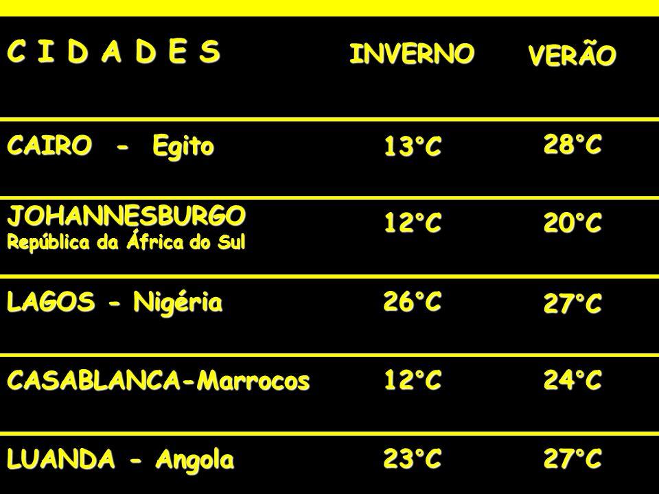 C I D A D E S INVERNOVERÃO CAIRO - Egito 13°C28°C JOHANNESBURGO República da África do Sul 12°C20°C LAGOS - Nigéria 26°C27°C CASABLANCA-Marrocos12°C24°C LUANDA - Angola 23°C27°C