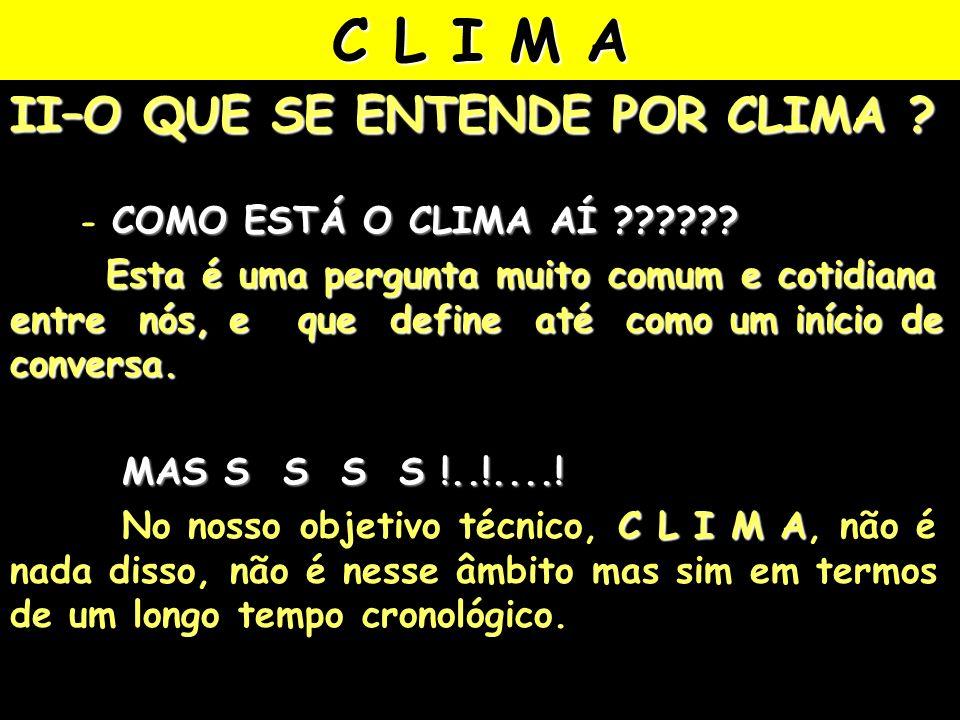 C L I M A II–O QUE SE ENTENDE POR CLIMA .COMO ESTÁ O CLIMA AÍ ?????.