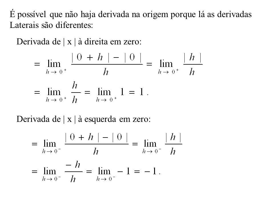 É possível que não haja derivada na origem porque lá as derivadas Laterais são diferentes: Derivada de | x | à direita em zero: Derivada de | x | à esquerda em zero: