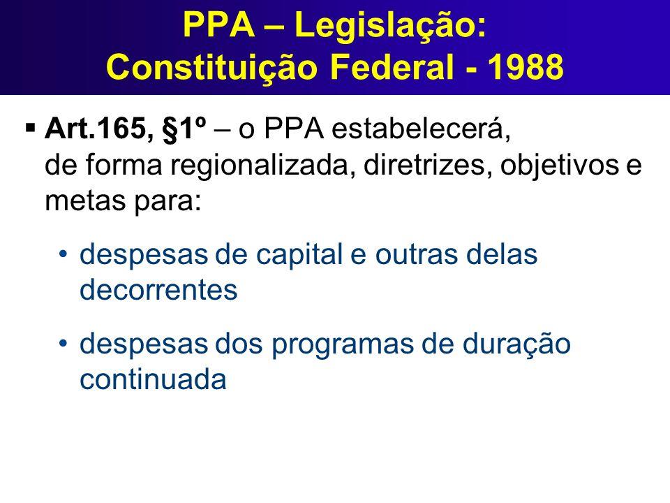 PPA – Legislação: Constituição Federal - 1988 Art.165, §1º – o PPA estabelecerá, de forma regionalizada, diretrizes, objetivos e metas para: despesas
