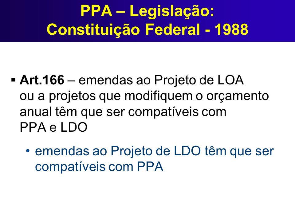 PPA – Legislação: Constituição Federal - 1988 Art.166 – emendas ao Projeto de LOA ou a projetos que modifiquem o orçamento anual têm que ser compatíve