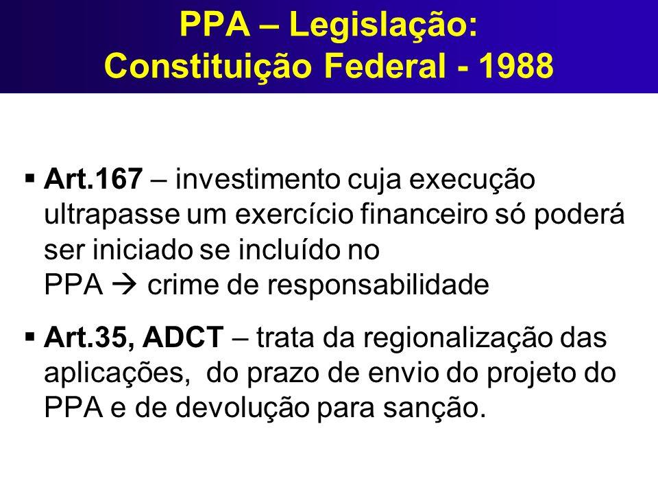 PPA – Legislação: Constituição Federal - 1988 Art.167 – investimento cuja execução ultrapasse um exercício financeiro só poderá ser iniciado se incluí
