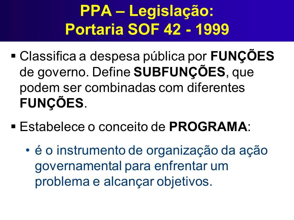PPA – Legislação: Portaria SOF 42 - 1999 Classifica a despesa pública por FUNÇÕES de governo. Define SUBFUNÇÕES, que podem ser combinadas com diferent