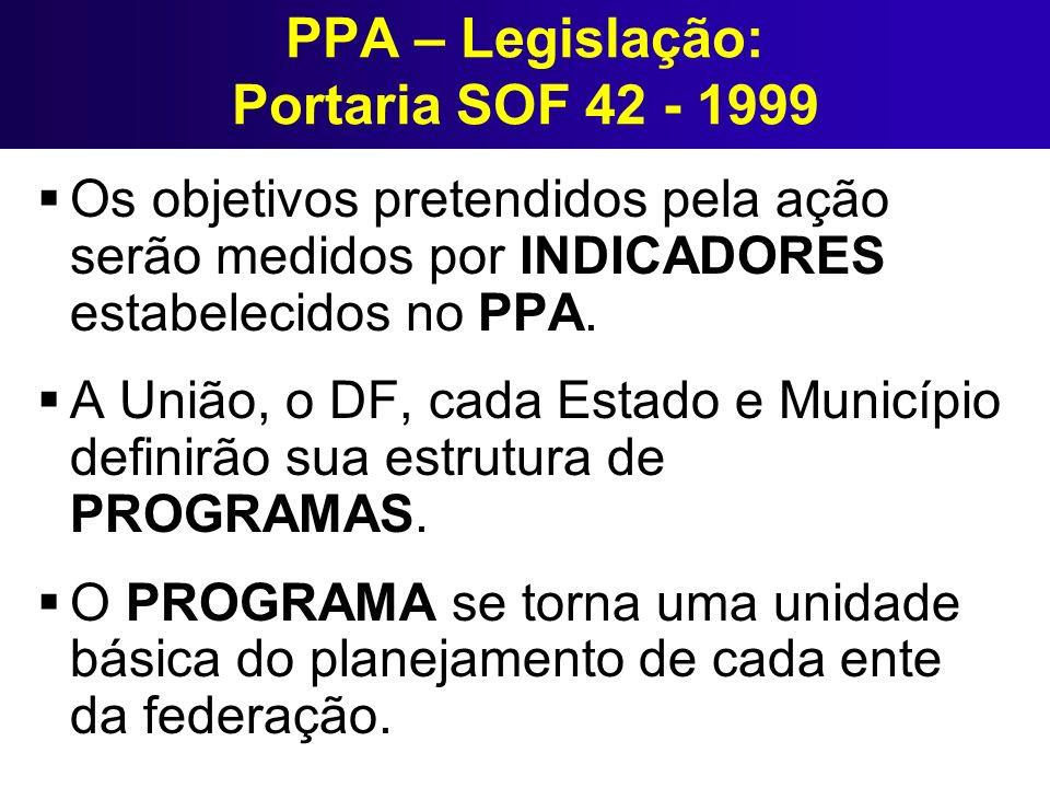 PPA – Legislação: Portaria SOF 42 - 1999 Os objetivos pretendidos pela ação serão medidos por INDICADORES estabelecidos no PPA. A União, o DF, cada Es