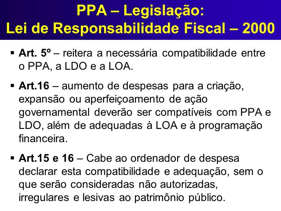 PPA – Legislação: Lei de Responsabilidade Fiscal – 2000 Art. 5º – reitera a necessária compatibilidade entre o PPA, a LDO e a LOA. Art.16 – aumento de
