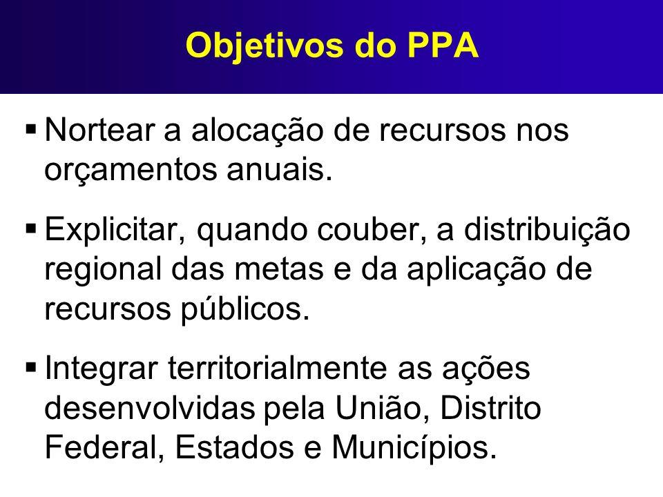 Objetivos do PPA Nortear a alocação de recursos nos orçamentos anuais. Explicitar, quando couber, a distribuição regional das metas e da aplicação de