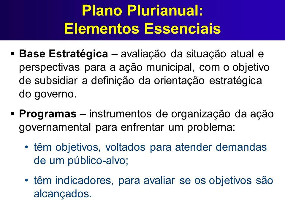 Plano Plurianual: Elementos Essenciais Base Estratégica – avaliação da situação atual e perspectivas para a ação municipal, com o objetivo de subsidia