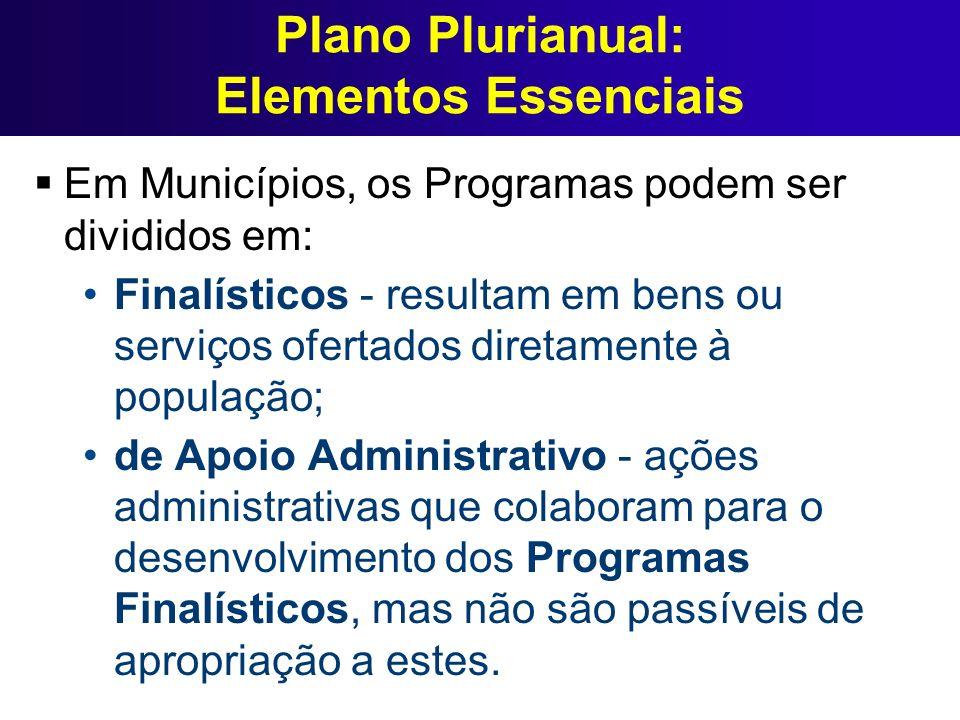 Plano Plurianual: Elementos Essenciais Em Municípios, os Programas podem ser divididos em: Finalísticos - resultam em bens ou serviços ofertados diret