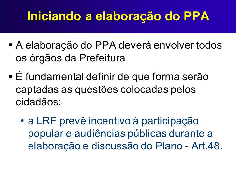 Iniciando a elaboração do PPA A elaboração do PPA deverá envolver todos os órgãos da Prefeitura É fundamental definir de que forma serão captadas as q