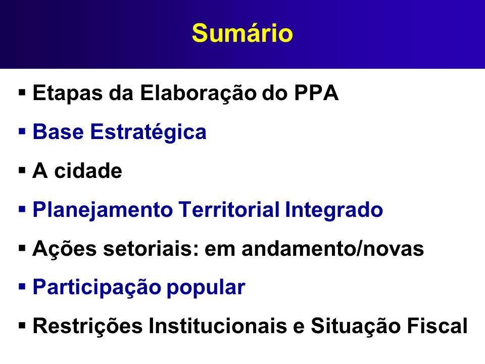 Sumário Etapas da Elaboração do PPA Base Estratégica A cidade Planejamento Territorial Integrado Ações setoriais: em andamento/novas Participação popu