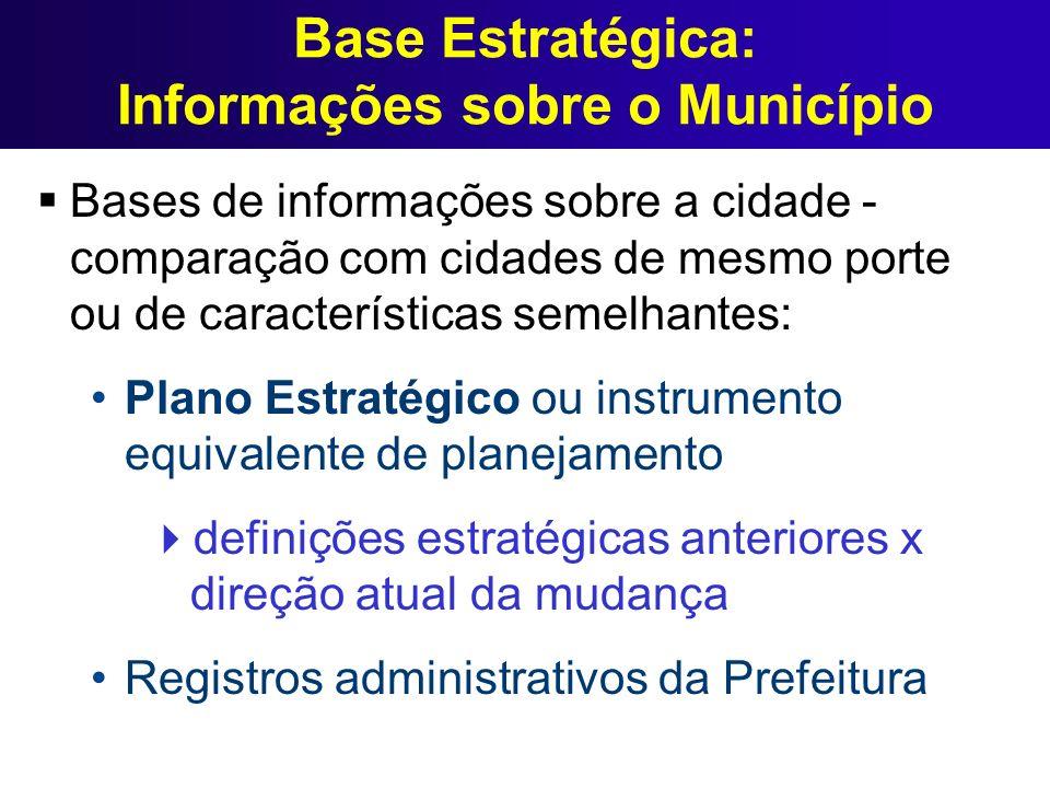 Base Estratégica: Informações sobre o Município Bases de informações sobre a cidade - comparação com cidades de mesmo porte ou de características seme